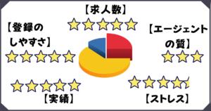 msjapan-evaluation